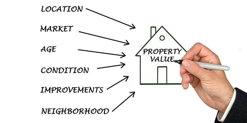 Apakah Itu Market Value Rumah